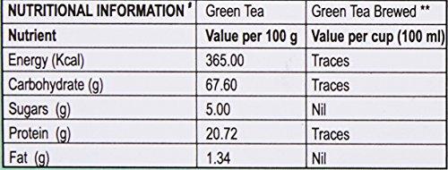 Eco-Valley-Natural-Green-Tea-Dandelion-Mint-30-Tea-Bags