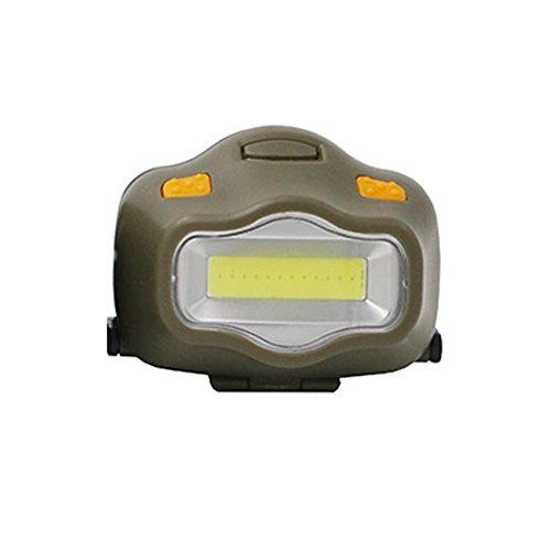 Preisvergleich Produktbild Seitor LED Stirnlampe LED Kopflampe wasserdicht Stirnlampe Dritter Gang COB LED 3 * AAA Scheinwerfer