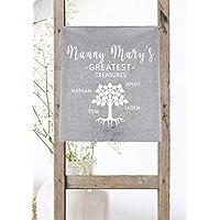 Personalised Nanny Gift Christmas Blanket, Nan Blanket Gift, Christmas Grandma Gift, Nanny Christmas Gifts, Christmas Gift