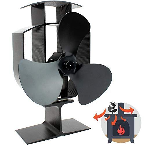 Waspde - Ventilador de cocina (3 aspas, funcionamiento con calor, para leña,...