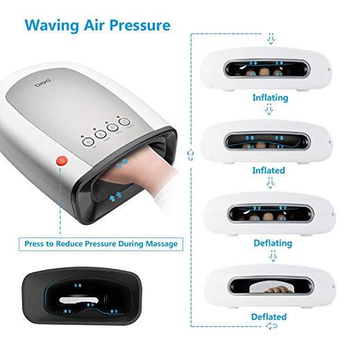 Zoom IMG-1 breo manuale per massaggi mano