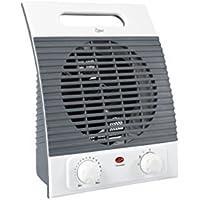 Suntec 12228 - Calefactor