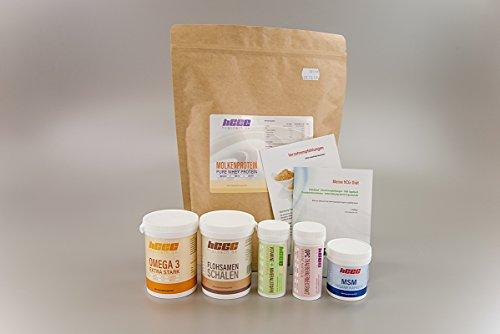 Stoffwechselkur Basispaket