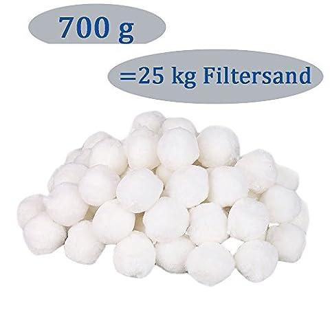 aitsite 700g 8 Litre Filtre Balls Filtre bouilloire FILTRE À Sable 25 kg Sable de piscine Sable de quartz de rechange produits