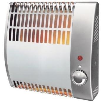 Horizontale Wandmontage Miniradiator Frostwächter FML200 200W Front weiß