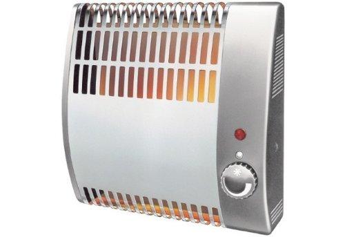 Frostwächter FSK 505 Edelstahl/Grau Wandgerät 500W Einstellbereich +5-+5°C