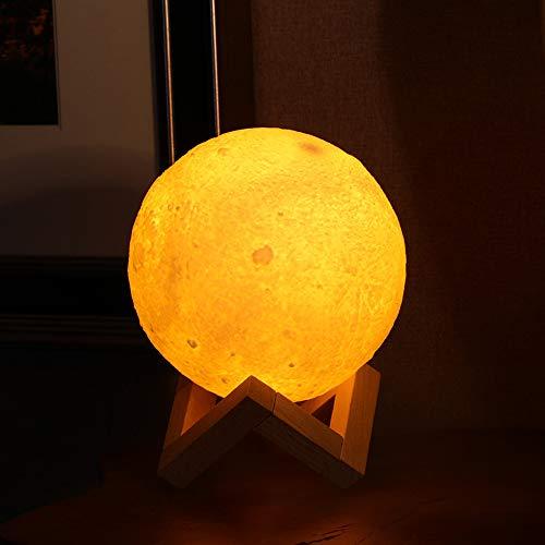 Paris LYS Silent Luftbefeuchter Nachtlicht USB Auto Luftbefeuchter FüR Babyraum Schlafzimmer Studie GroßE KapazitäT Nachtlicht Luftbefeuchter,Withoutbattery