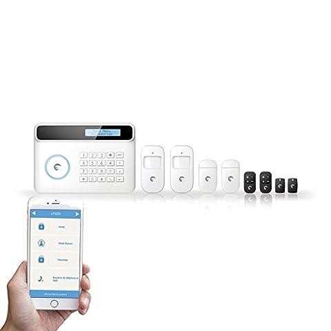 eTiger Wireless Security System,
