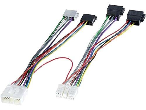 Câble adaptateur iSO pour parrot peugeot/citroen