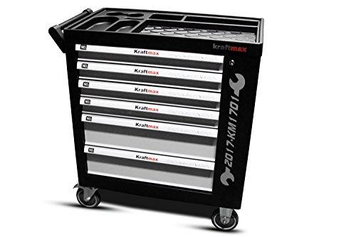 Preisvergleich Produktbild Kraftmax Werkzeugwagen / Werkstattwagen 159tlg. gefüllt