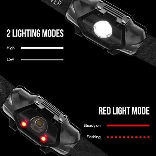LE Stirnlampe, LED Kopflampe, Kopfleuchte mit Rotlicht, Flashlight, spritzwassergeschütztes Gehäuse IPX4, kaltweiß, 4 Helligkeiten zu wahlen Perfekt fürs Joggen Campen Lesen