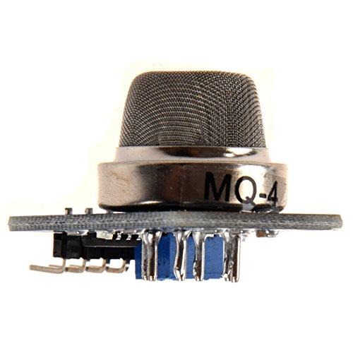 Goobay Bnc Kupplung Endwiderstand 75 Ohm Mit Metallkappe Und Gold Pin Dauerhafte Modellierung Ständer, Halter & Autohalterungen Audiokabel-stecker