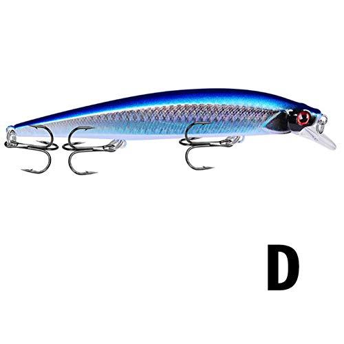WHHHH Künstlich Angelköder Minnow Fishing Lure 14Cm 18.5G Floating Crank Bait Artificial Hard Bait for Trout Carp Fishing,D -