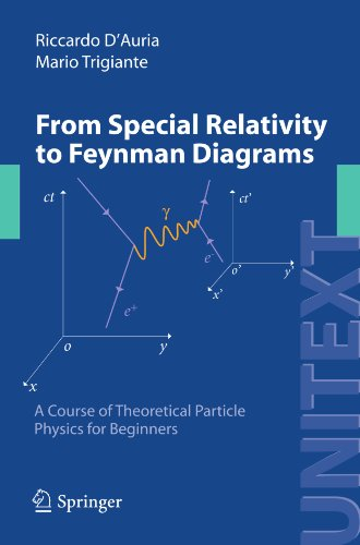 Pdf  From Special Relativity To Feynman Diagrams  A