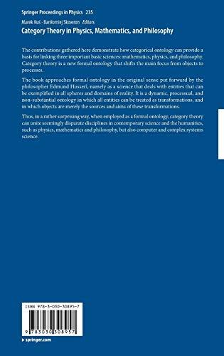 Zoom IMG-2 category theory in physics mathematics