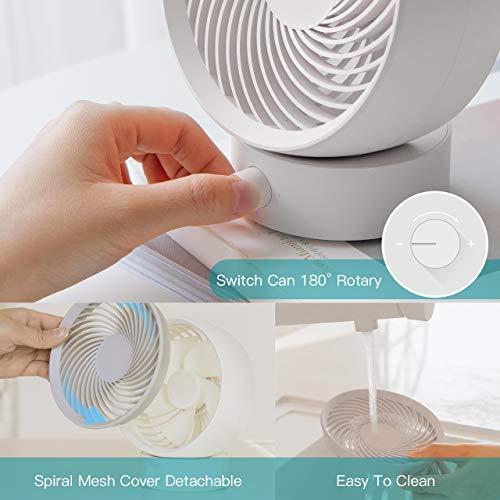 Zoom IMG-2 ventilatore tedgem usb da tavolo