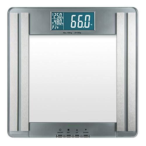 Medisana PSM digitale Körperanalysewaage bis 180 kg - Personenwaage zur Messung von Körperwasser, Muskelmasse und BMI - Körperfettwaage aus Glas - 40446