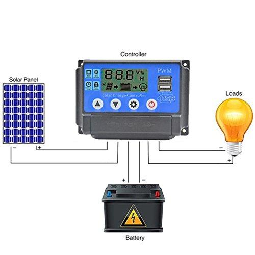 Solarladeregler,Hunpta@20A/30A/40A/50A Solarladeregler Auto PWM Ladegerät Regler 12 V 24 V 1920 Watt MAX (D) 24v-20a Ladegerät