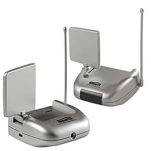 Marmitek GigaVideo 70 wireless video sender set