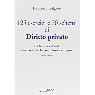 Diritto pdf compendio privato
