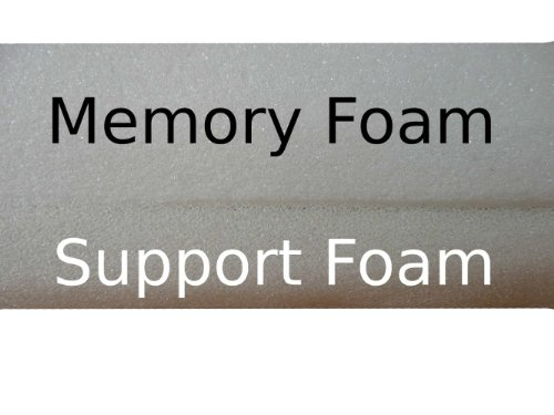 Ellie-Bo Black Waterproof Memory Foam Orthopaedic Dog Bed for Medium 30-inch Dog Cage/Crate 4