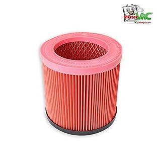 Filterpatrone geeignet Kraft NTS 1400-30 Nasstrockensauger