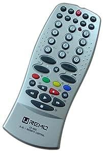 Idk CP-800 Télécommande Universelle 5