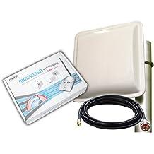 ALFA USB WIFI 1000MW 1W AWUS036h + PANEL 18DBI RTL8187L KIT ANTENA ADAPTADOR 18D