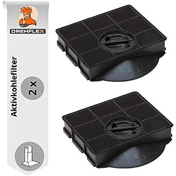 Kohlefilter Dunstabzugshaube Ikea 2021