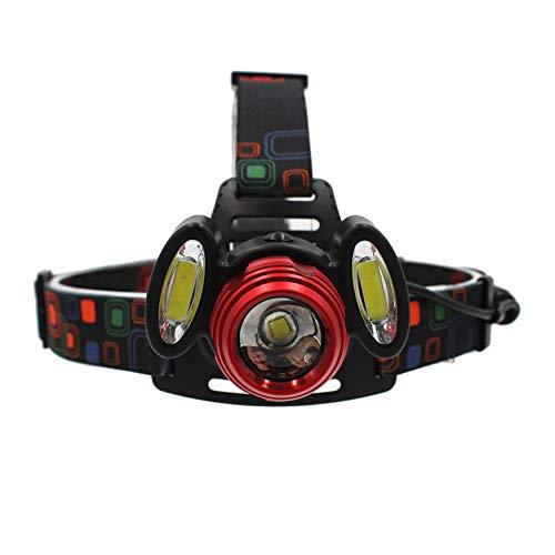 HUANGLP LED Stirnlampe,USB Wiederaufladbare Kopflampe mit 90 ° Einstellung,for Joggen, Laufen,Campen, Suchlichtlampe,Lampe,Lampe de poche