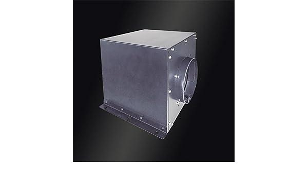Baumann zwischenkammergebläse externer motor für dunstabzugshaube