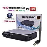 elegantstunning V8 HD 1080P DVB-S2 Digital Free Satellite Web TV Receiver PVR USB