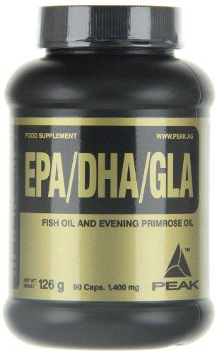 Peak EPA/DHA/GLA