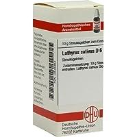 LATHYRUS SATIVUS D 6 Globuli 10 g preisvergleich bei billige-tabletten.eu