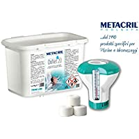 Metacril - Oxígeno activoOxiNet 20 –Pastillas de 20g–Paquete de 1,2 kg + dosificador flotante con termómetro