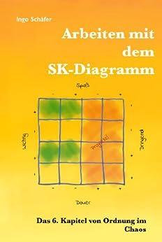 arbeiten-mit-dem-sk-diagramm