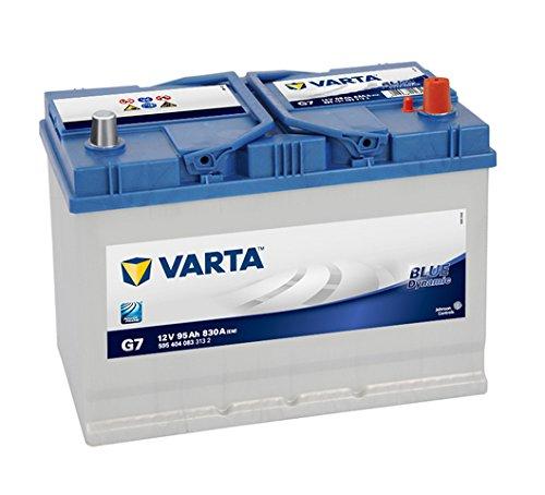 Varta 5954040833132, batteria per avviamento motore, in confezione ideale per il trasporto, con tappo di protezio