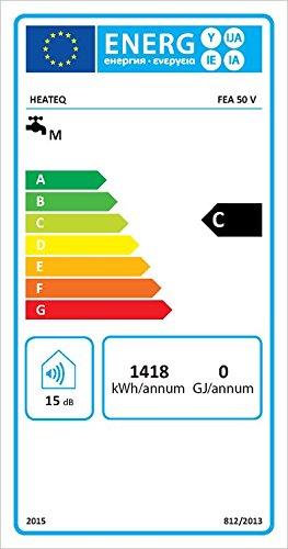 Heateq FEA 50 V Edelstahl Flach Warmwasserspeicher 2000 Watt