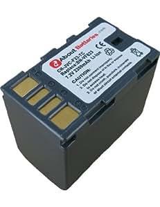 Batterie type JVC BN-VF823U, Très haute capacité, 7.2V, 2400mAh, Li-ion