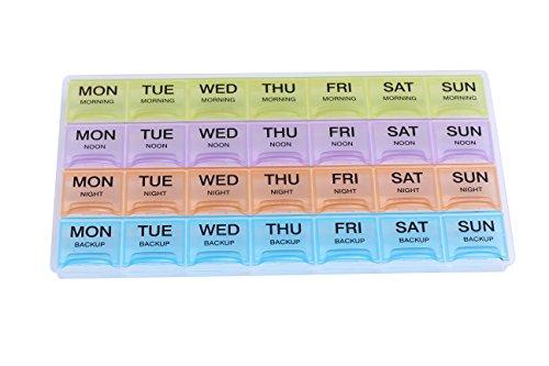 caja-de-pildora-organizador-semanal-caso-gran-viaje-medicacion-recordatorio-diario-manana-noon-noche