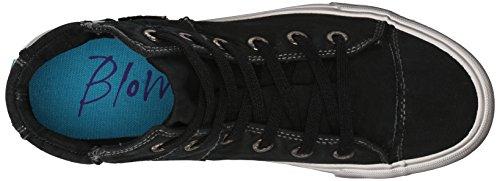 Blowfish Miguel Damen Leinwand Turnschuhe Black Color Washed