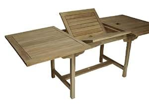 eckiger tisch gartentisch teaktisch ausziehbar. Black Bedroom Furniture Sets. Home Design Ideas