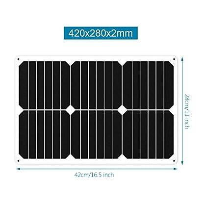 41Zviz3yyKL. SS416  - Giaride Cargador Solar Sunpower Panel Módulo Solar de 12V Baterías Cargador de Coche Portátil Fotovoltaico para Coches, Caravana, Moto, Bote, Barco