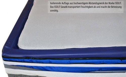 Umrüstungs-Set WASSERBETT zu GELBETT - keine Heizung nötig da mit ISOLIT-Gewirk (90x200cm)