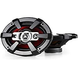 auna SBC-9121 • Haut-parleurs coaxiaux 3 Voies • Paire de Haut-parleurs intégrée • 2000 W Max. Puissance • Tweeter au néodyme • Bobine ASV • Charge SPL 90 DB • Fréquence: 70 Hz à 20 kHz • Noir-Rouge