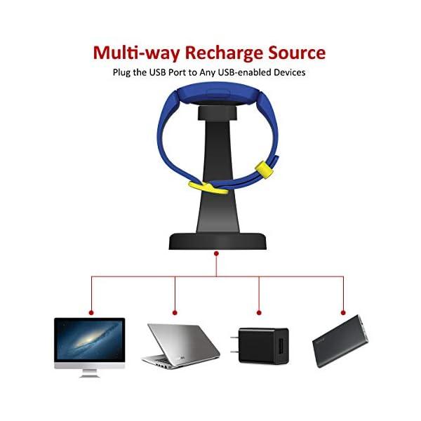 Spguard - Estación de carga compatible con Fitbit Ace 2, Fitbit Inspire HR, cargador con cable USB de 79,3 cm, estación… 2