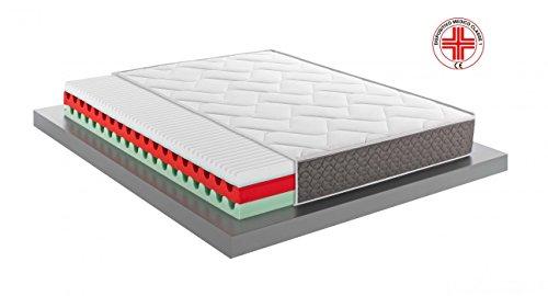 Materasso-Memory-MED-STARTER-Bio-MED-3D-AIR-H25-SINGOLO-0x0-dispositivo-medico-detraibile-5-cm-di-Memory-ad-11-zone-di-portanza-differenziata-sfoderabile-e-lavabile