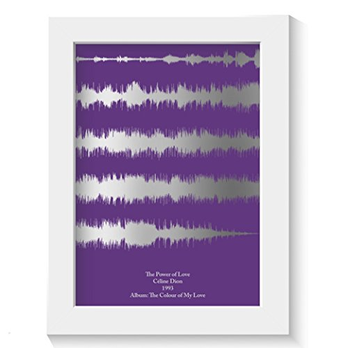 personalised-favourite-song-print-gift-sound-waves-gold-silver-copper-foil-any-song-any-colour-schem