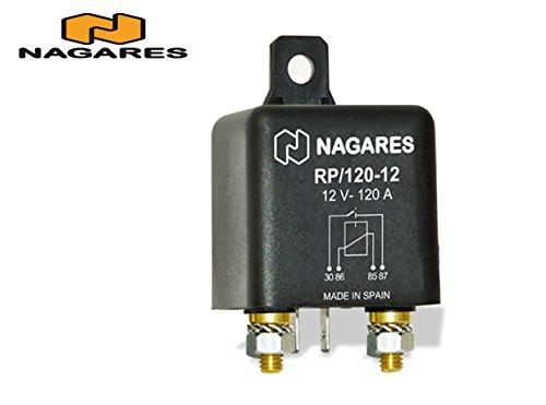 Nagares RP/120-12 Relé, corriente de trabajo