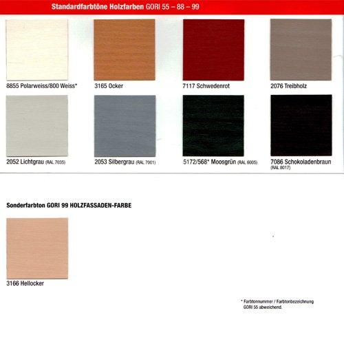 Gori 55 Wetterschutzfarbe 'Der Allrounder' 5 Liter Lichtgrau 2052